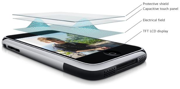 iPhone에 사용된 정전기 감지 방식의 터치 스크린