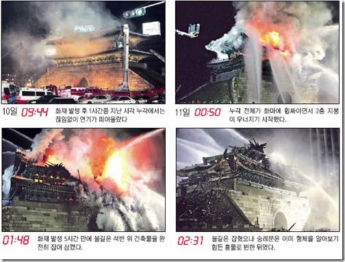 시간대별 숭례문 화재 사진